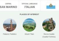 Official Language of San Marino