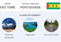 Official Language of Sao Tome and Principe