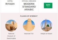 Official Language of Saudi Arabia