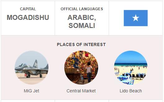 Official Language of Somalia
