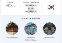 Official Language of South Korea