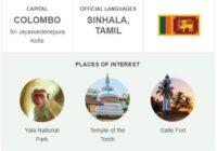 Official Language of Sri Lanka