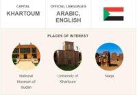 Official Language of Sudan