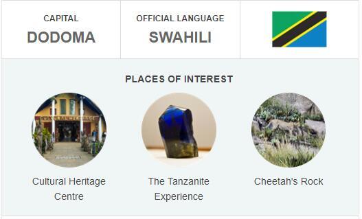 Official Language of Tanzania