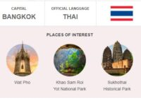 Official Language of Thailand