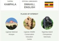 Official Language of Uganda