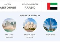 Official Language of United Arab Emirates