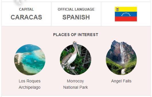Official Language of Venezuela