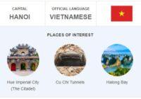 Official Language of Vietnam