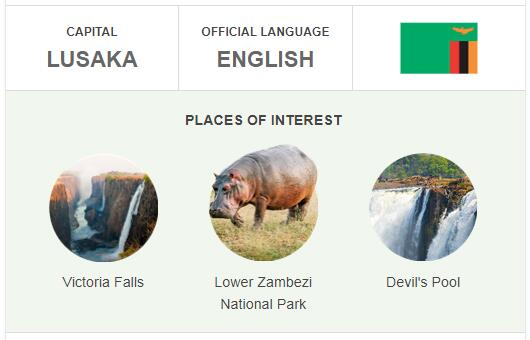 Official Language of Zambia