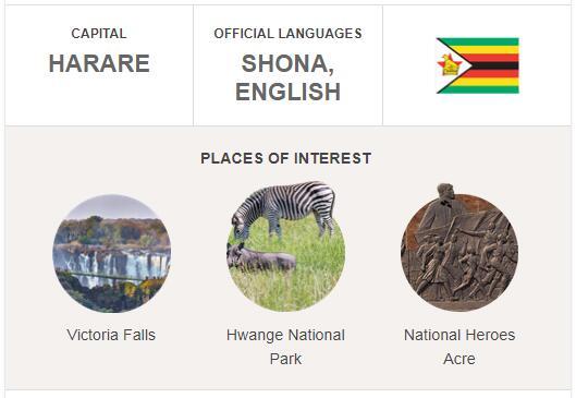 Official Language of Zimbabwe