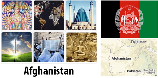 Afghanistan Population by Religion