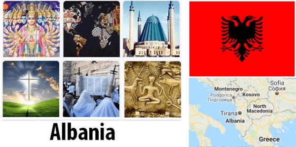 Albania Population by Religion