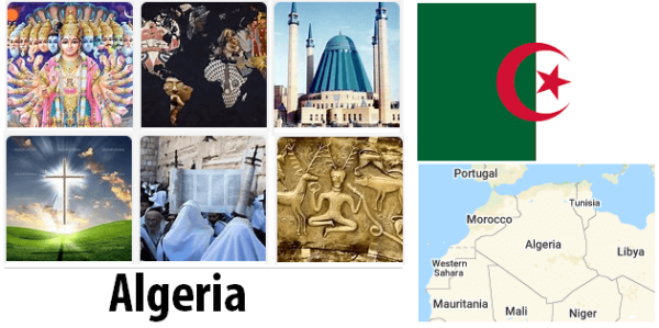 Algeria Population by Religion
