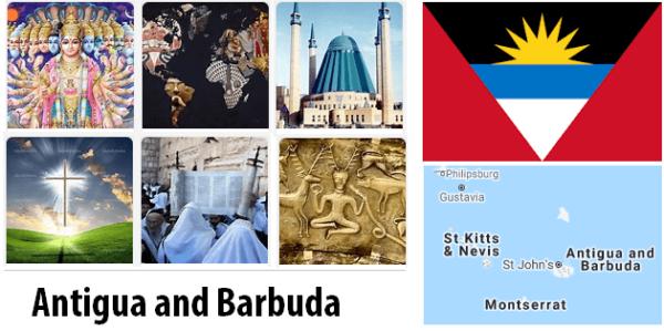 Antigua and Barbuda Population by Religion
