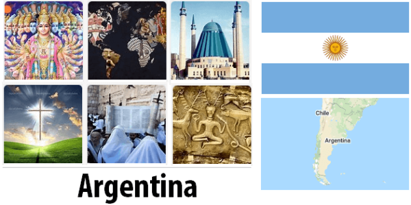 Argentina Population by Religion