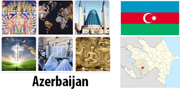 Azerbaijan Population by Religion