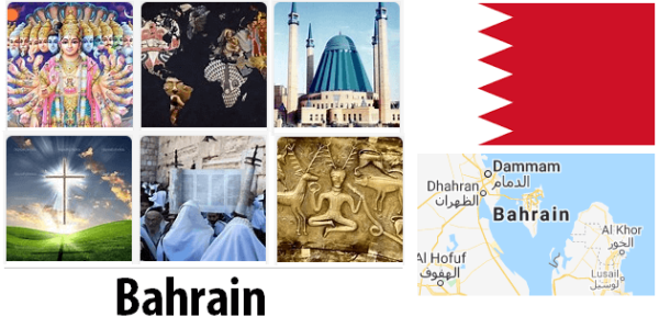 Bahrain Population by Religion