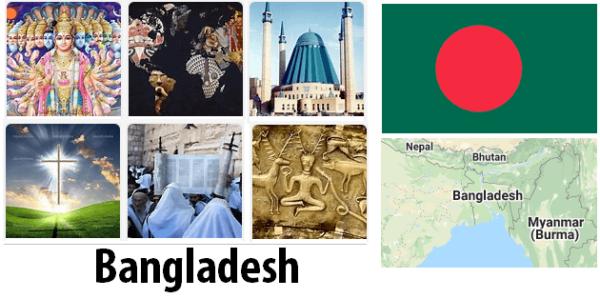 Bangladesh Population by Religion
