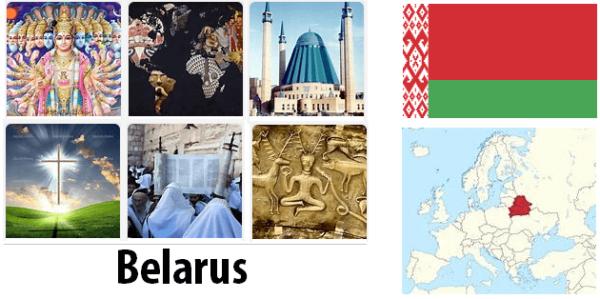 Belarus Population by Religion
