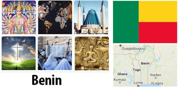 Benin Population by Religion