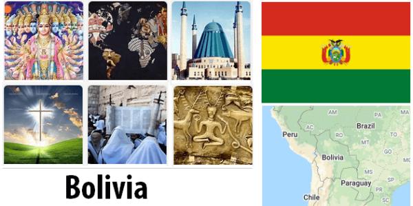 Bolivia Population by Religion
