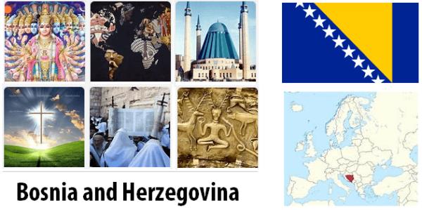 Bosnia and Herzegovina Population by Religion