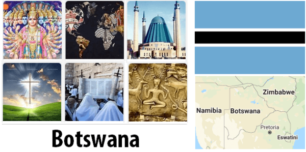 Botswana Population by Religion