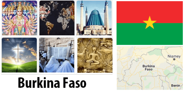 Burkina Faso Population by Religion