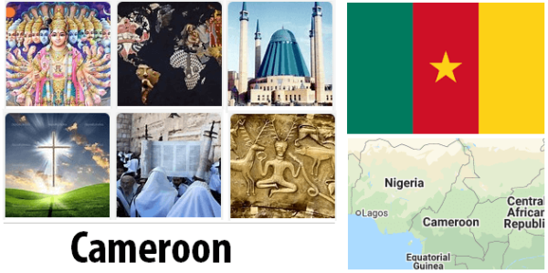 Cameroon Population by Religion