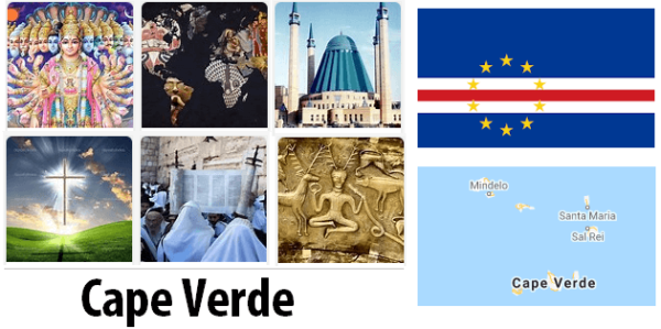 Cape Verde Population by Religion