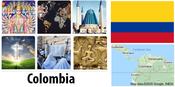 Colombia Population by Religion