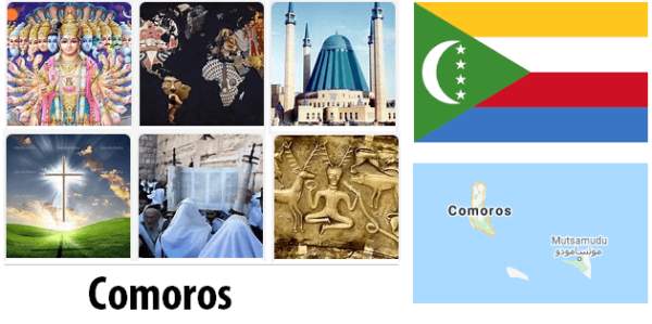 Comoros Population by Religion