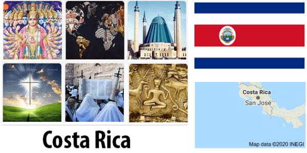Costa Rica Population by Religion