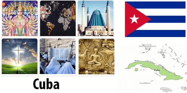 Cuba Population by Religion