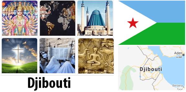 Djibouti Population by Religion