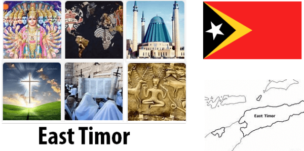 East Timor Population by Religion