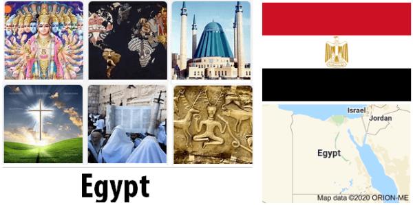 Egypt Population by Religion