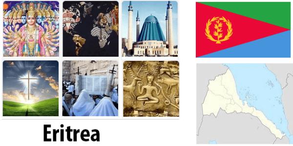 Eritrea Population by Religion