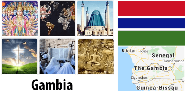 Gambia Population by Religion