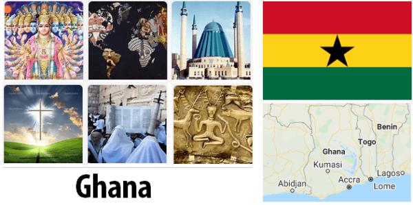 Ghana Population by Religion