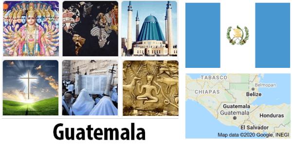 Guatemala Population by Religion