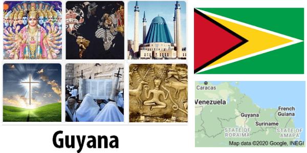 Guyana Population by Religion