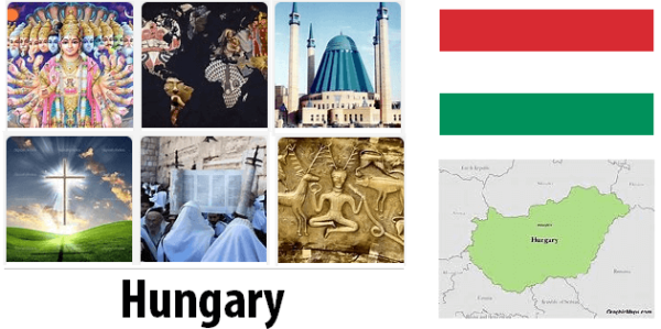 Hungary Population by Religion