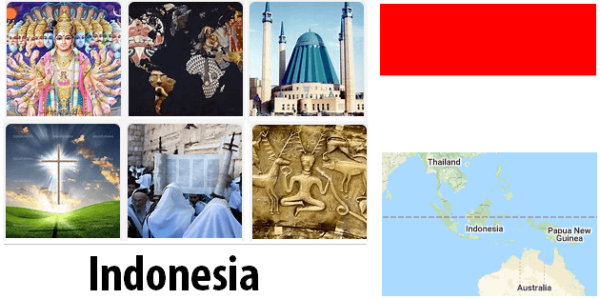 Indonesia Population by Religion