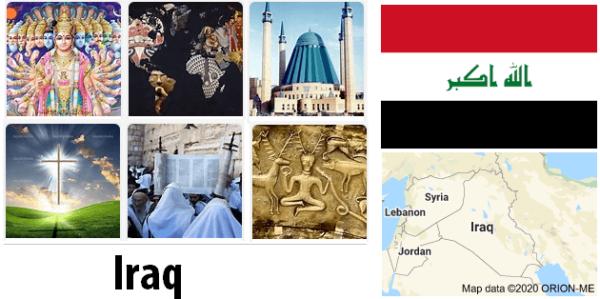 Iraq Population by Religion
