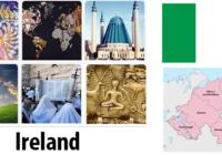 Ireland Population by Religion
