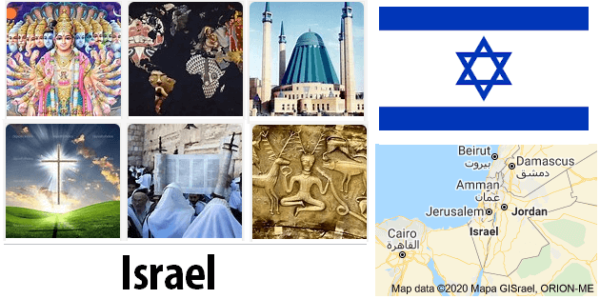 Israel Population by Religion