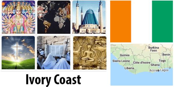 Ivory Coast Population by Religion