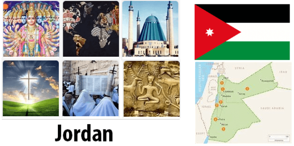 Jordan Population by Religion